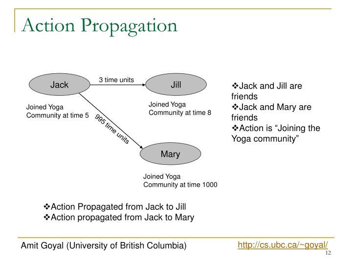 Action Propagation
