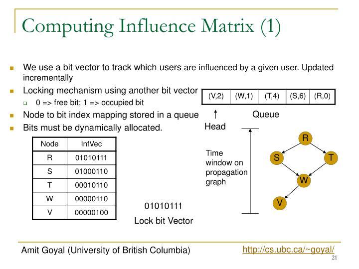 Computing Influence Matrix (1)