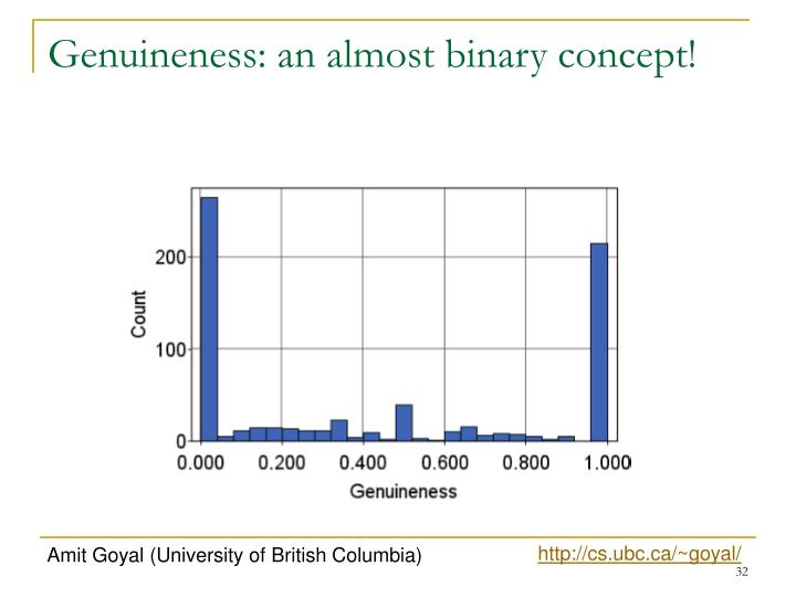 Genuineness: an almost binary concept!