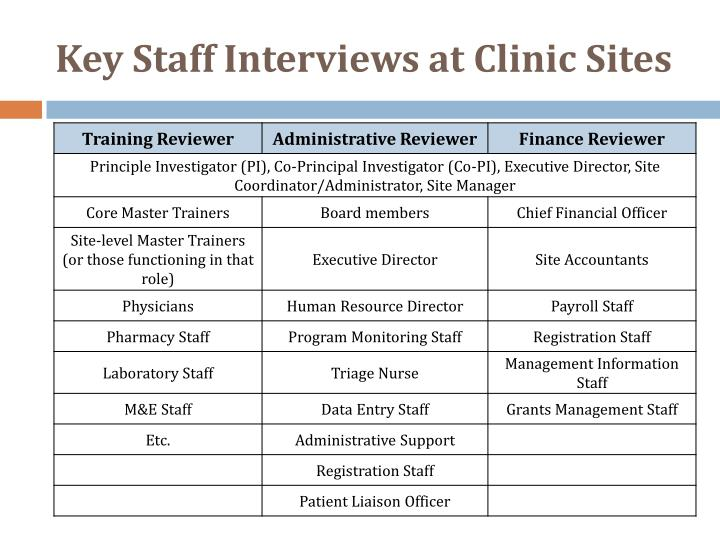 Key Staff Interviews at Clinic Sites