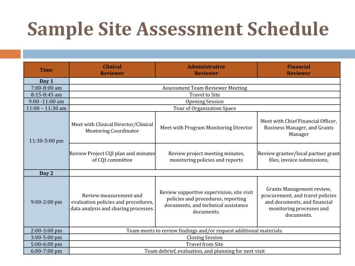 Sample Site Assessment Schedule