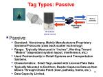 tag types passive