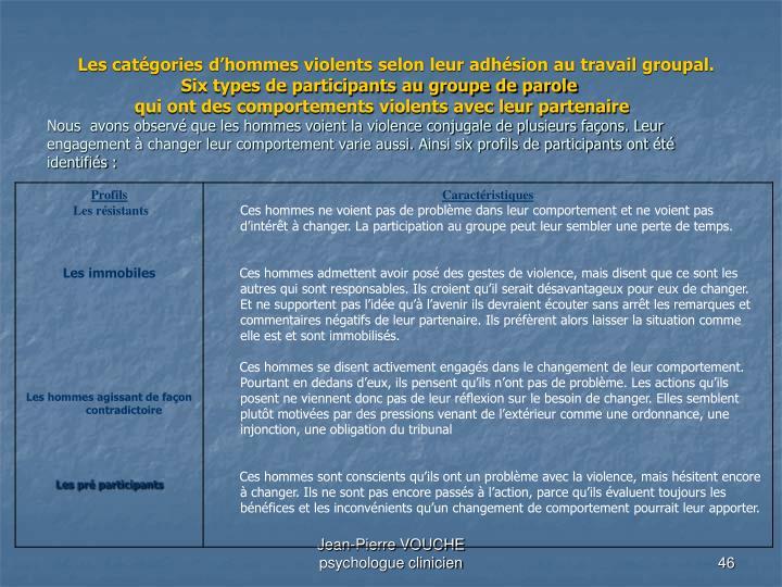 Les catégories d'hommes violents selon leur adhésion au travail groupal.