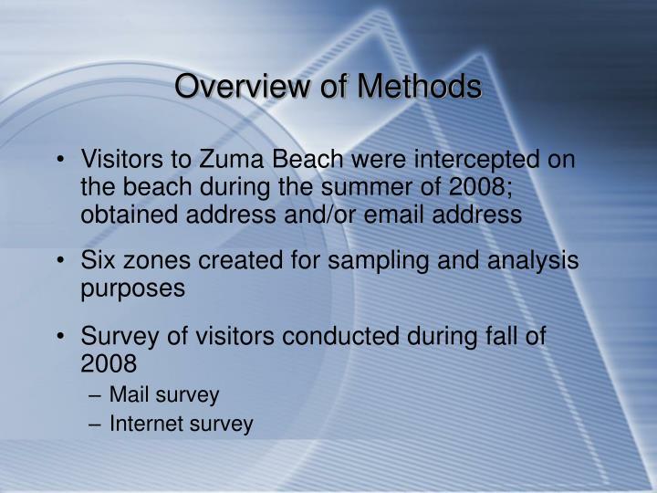 Overview of Methods