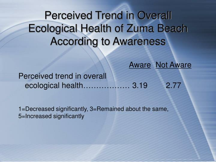 Perceived Trend in Overall Ecological Health of Zuma Beach According to Awareness