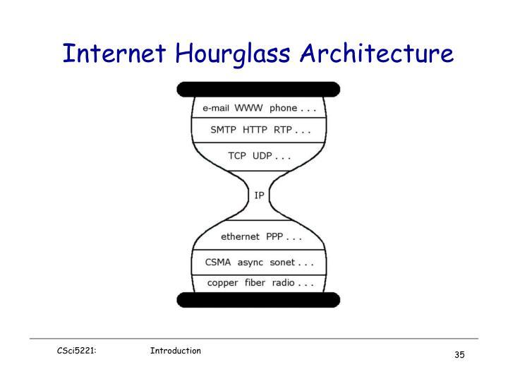 Internet Hourglass Architecture