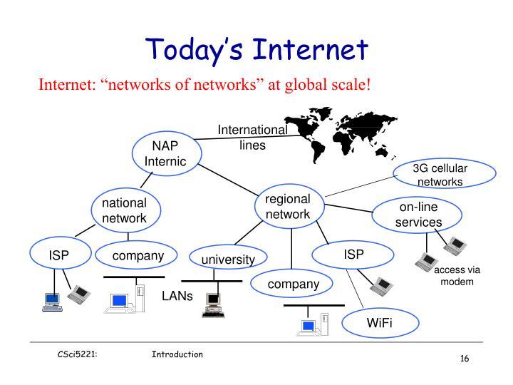Today's Internet