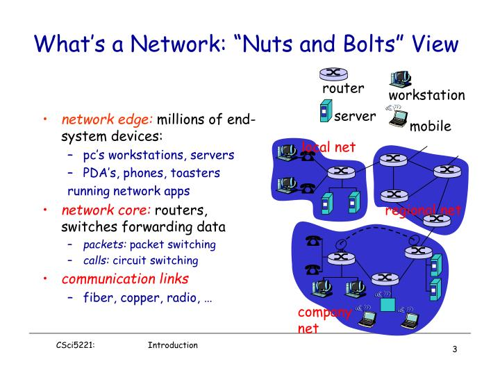 What s a network nuts and bolts view