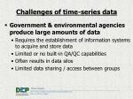 challenges of time series data