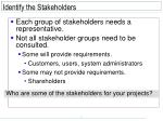identify the stakeholders