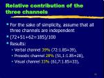 relative contribution of the three channels
