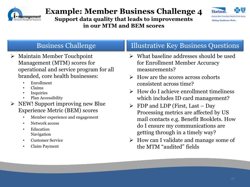 PPT - Supercharging Business Intelligence with MDM at Horizon BCBS