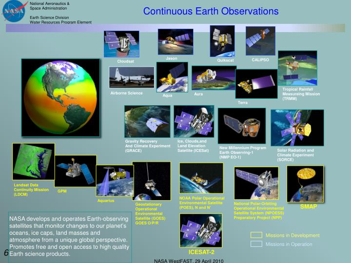 Continuous Earth Observations
