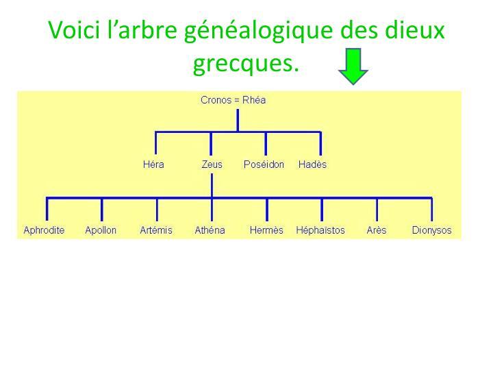 Ppt Par Clémence Et Gersende Les Légendes Du Ciel Powerpoint