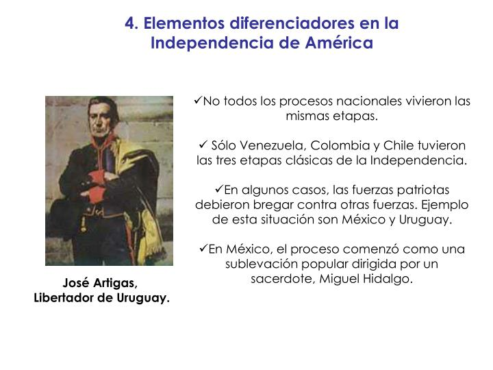 José Artigas,