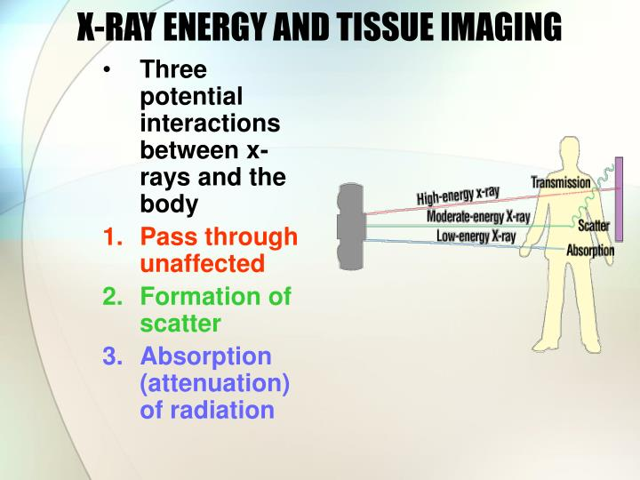 X-RAY ENERGY AND TISSUE IMAGING