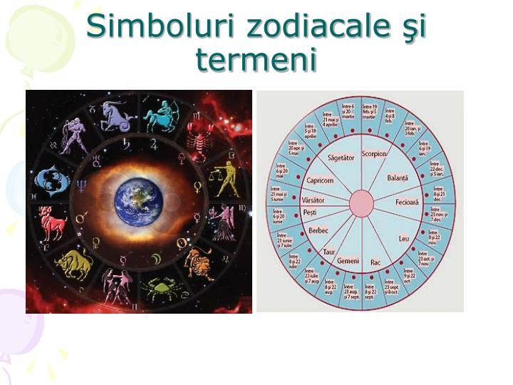 Simboluri zodiacale şi termeni