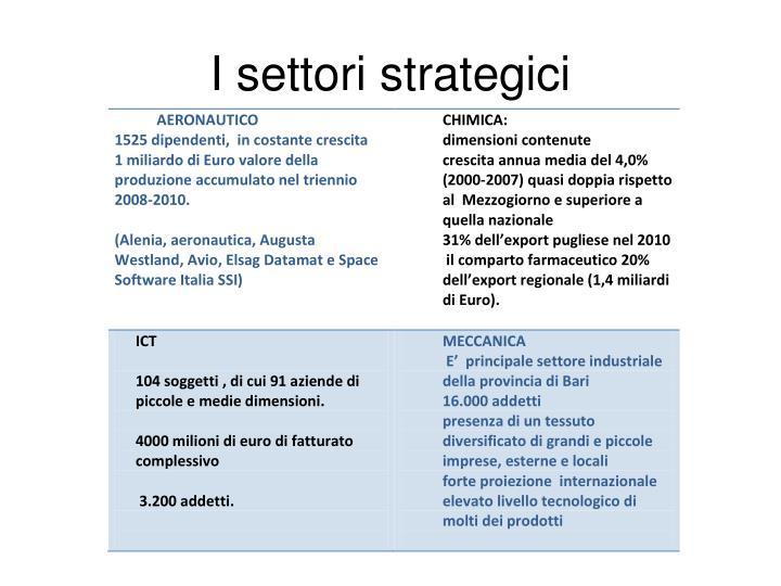 I settori strategici