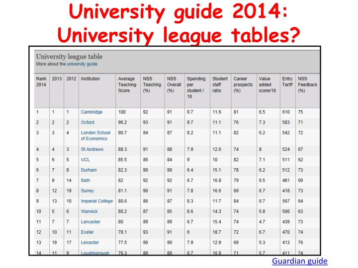 University guide 2014: University league tables?