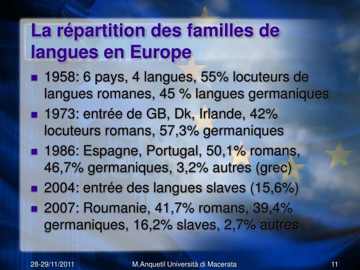 La répartition des familles de langues en Europe