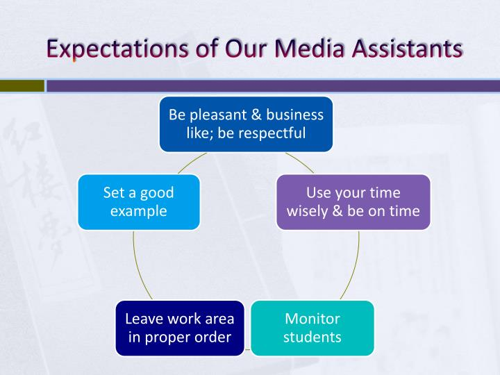 Expectations of Our Media Assistants