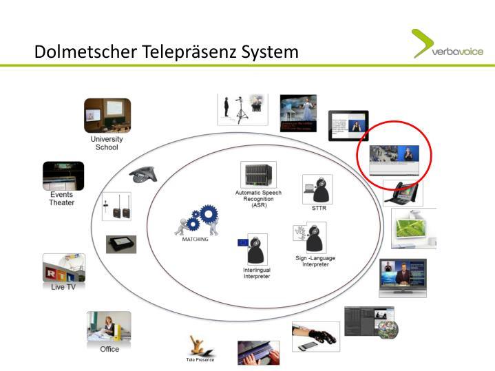 Dolmetscher Telepräsenz System