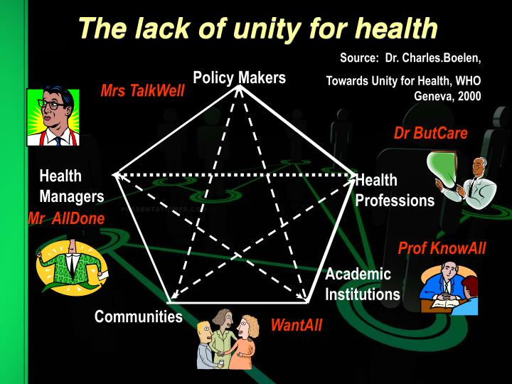The lack of unity for health