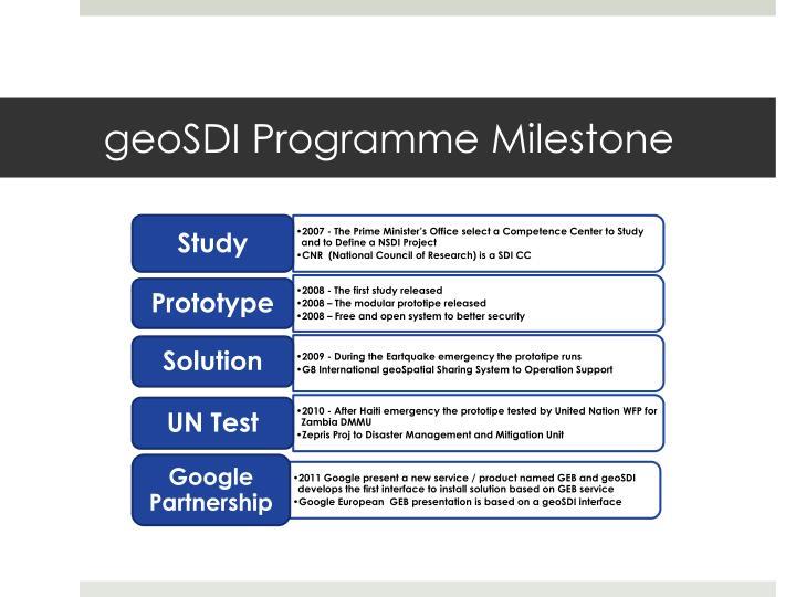 Geosdi programme milestone