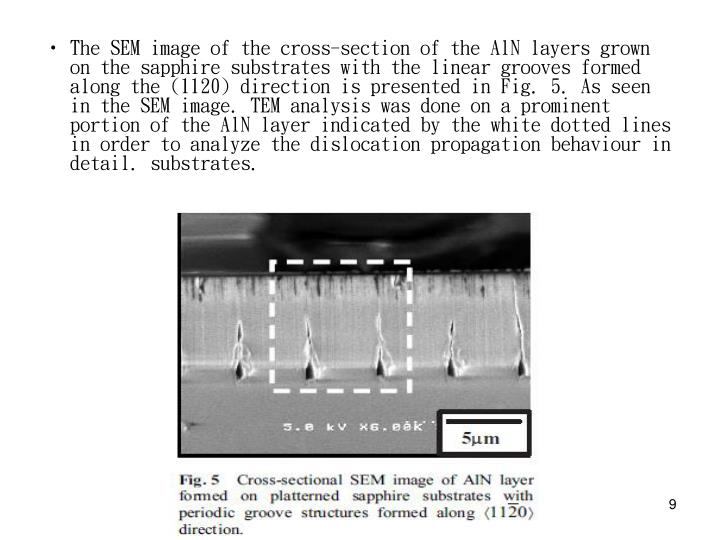 The SEM image of the cross-section of the AlN layers grown on the sapphire substrates with the linear grooves formed along the (1120) direction is presented in Fig. 5. As seen in the SEM image. TEM analysis was done on a prominent portion of the AlN layer indicated by the white dotted lines in order to analyze the dislocation propagation behaviour in detail. substrates.