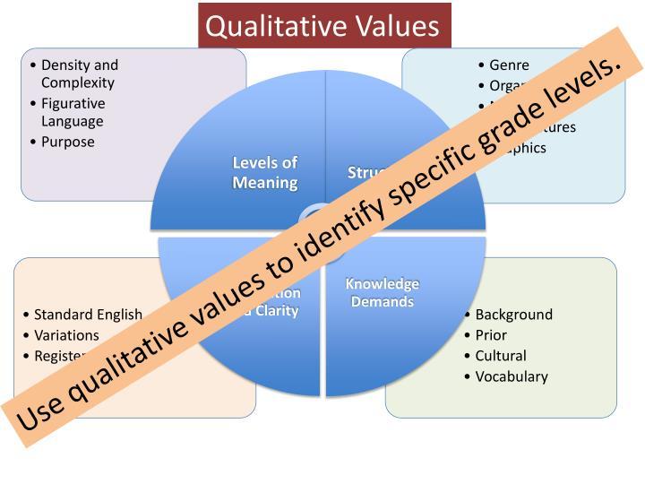 Qualitative Values