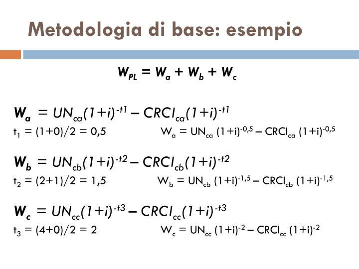 Metodologia di base