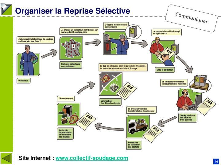 Organiser la Reprise Sélective