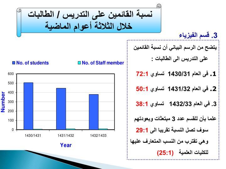 نسبة القائمين على التدريس / الطالبات