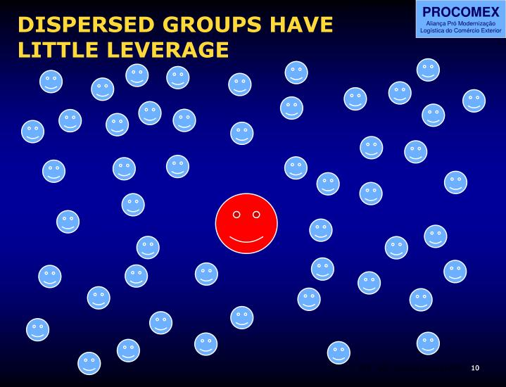 DISPERSED GROUPS HAVE LITTLE LEVERAGE
