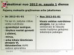 pakeitimai nuo 2012 m sausio 1 dienos pajam mokestis gr inamas arba skaitomas