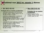 pakeitimai nuo 2012 m sausio 1 dienos