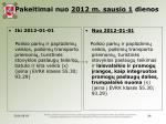 pakeitimai nuo 2012 m sausio 1 dienos8