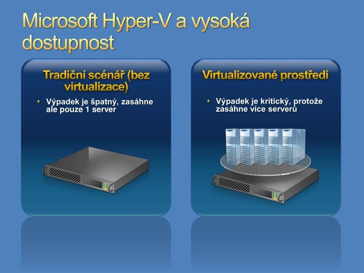Microsoft Hyper-V a vysoká dostupnost