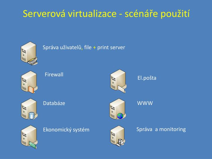 Serverová
