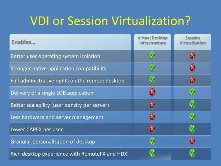 VDI or Session Virtualization?