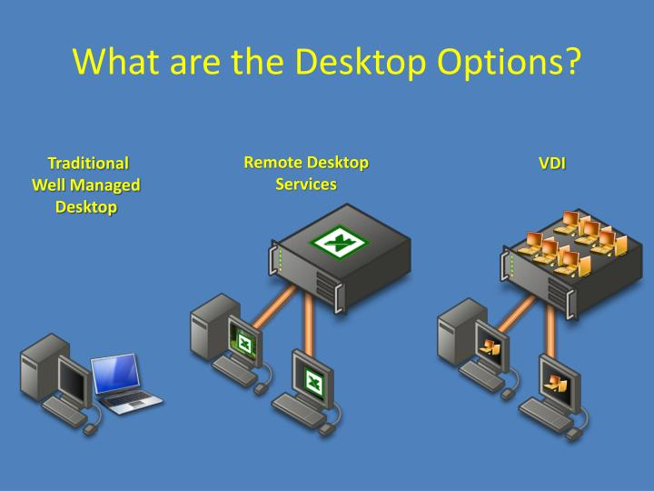 What are the Desktop Options?