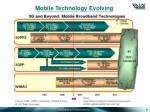 mobile technology evolving