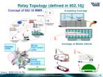relay topology defined in 802 16j