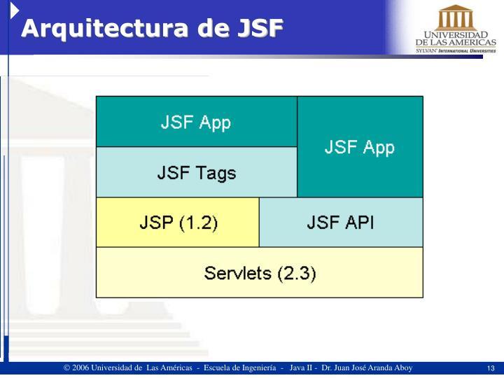 Arquitectura de JSF