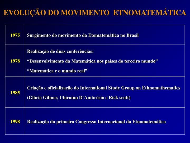 EVOLUÇÃO DO MOVIMENTO  ETNOMATEMÁTICA