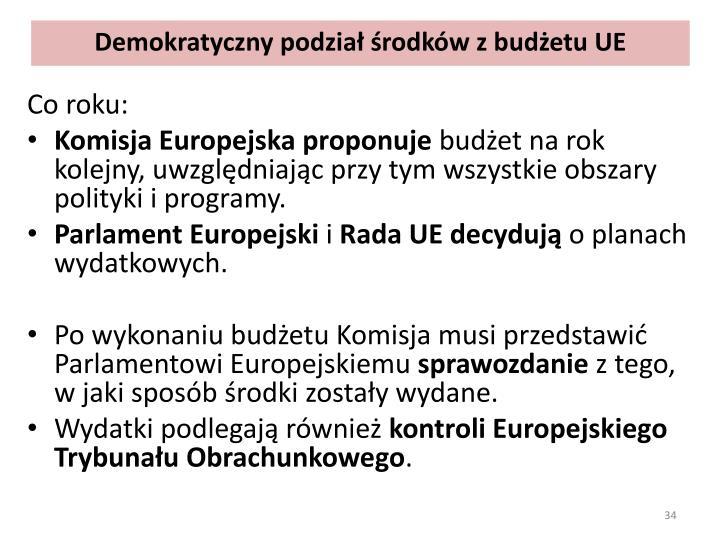 Demokratyczny podział środków z budżetu UE