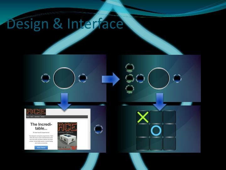 Design & Interface