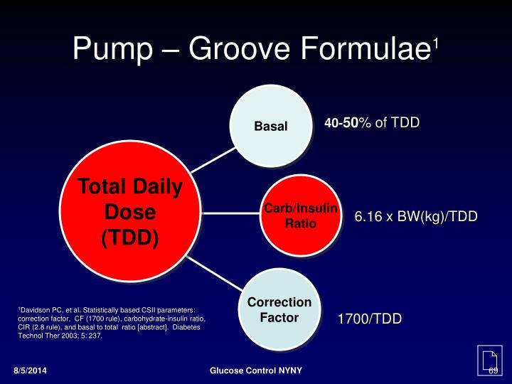 Pump – Groove Formulae