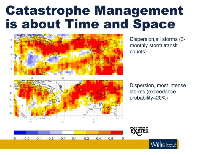 Catastrophe Management is about Time and Space