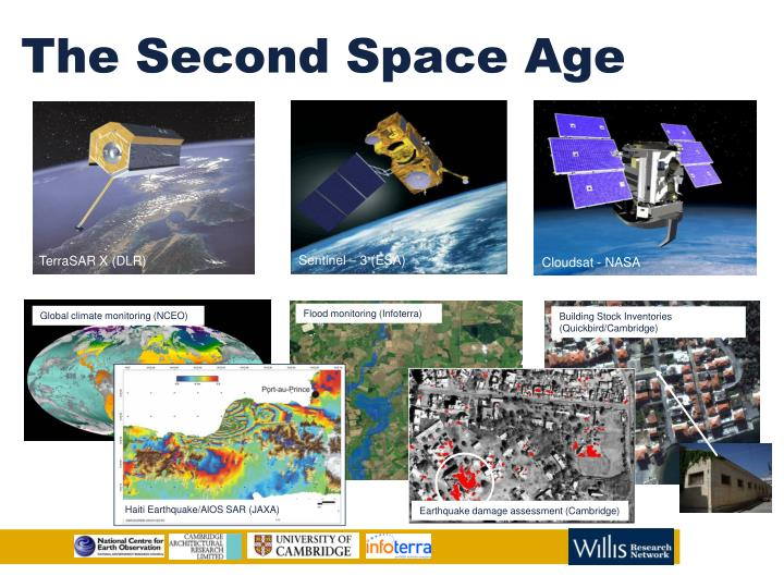 The Second Space Age